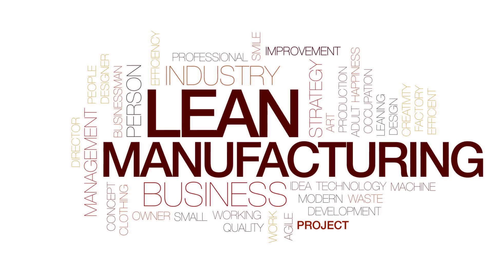 Lean And Kaizen Opex Academy Certification